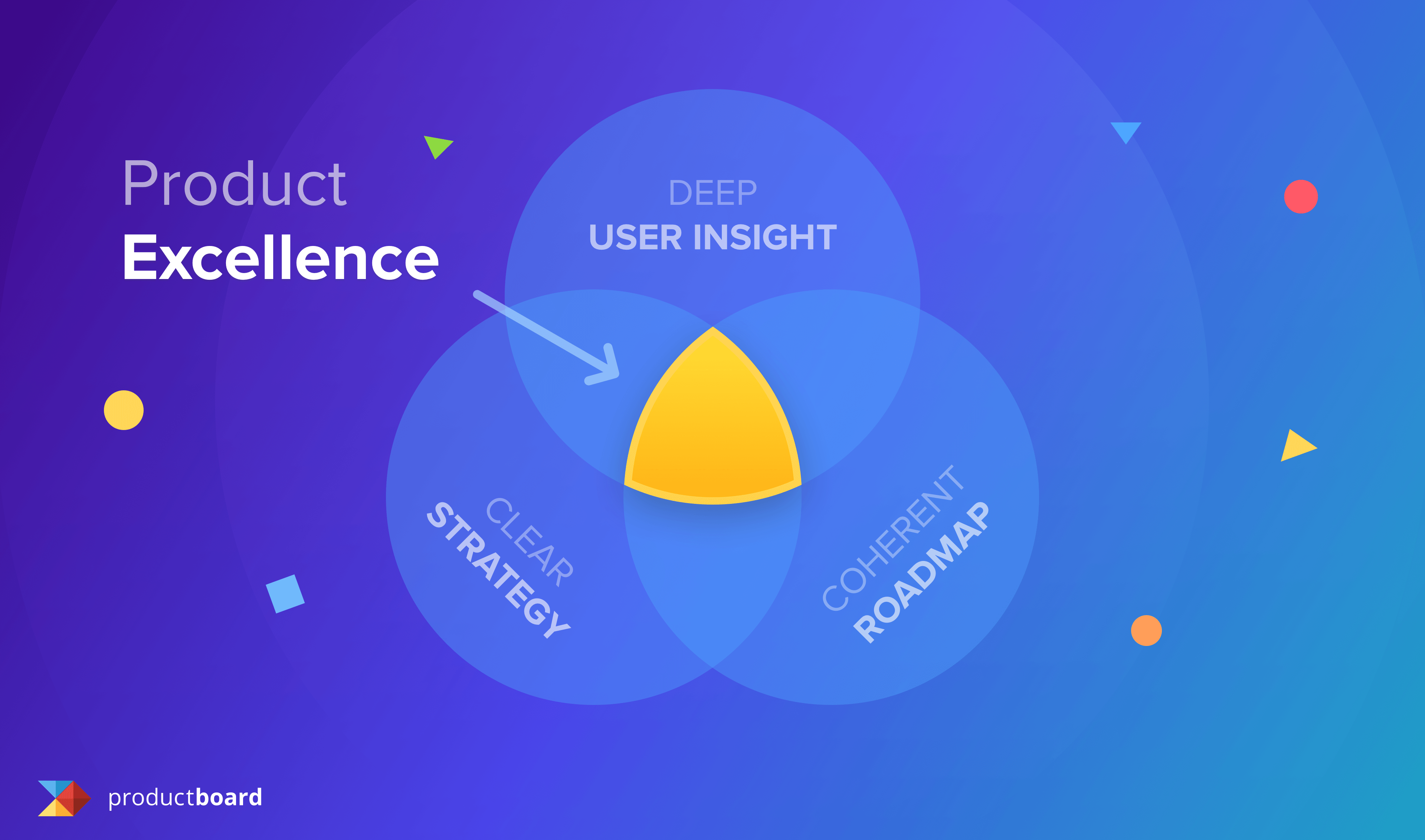 The 3 pillars of Product Excellence