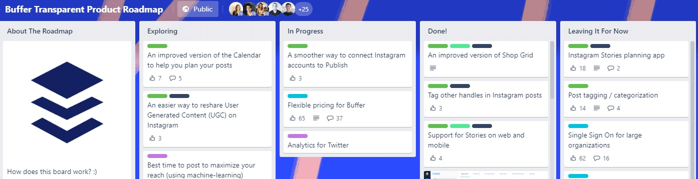 Buffer product management transparency