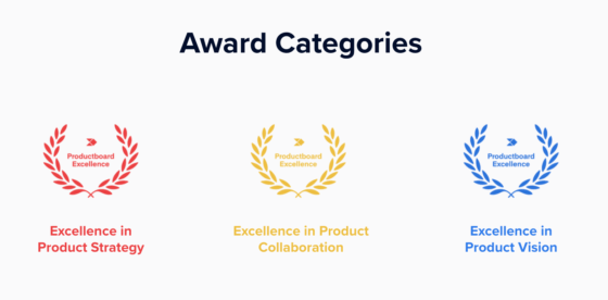 Productboard Excellence Award winners announced!