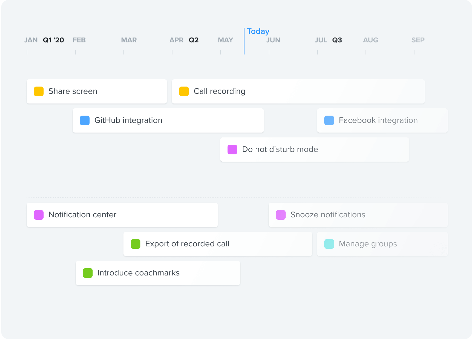 Features Timeline Roadmap Template