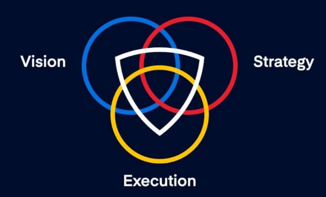 Product Excellence: How to build products like today's top product teams | Productboard
