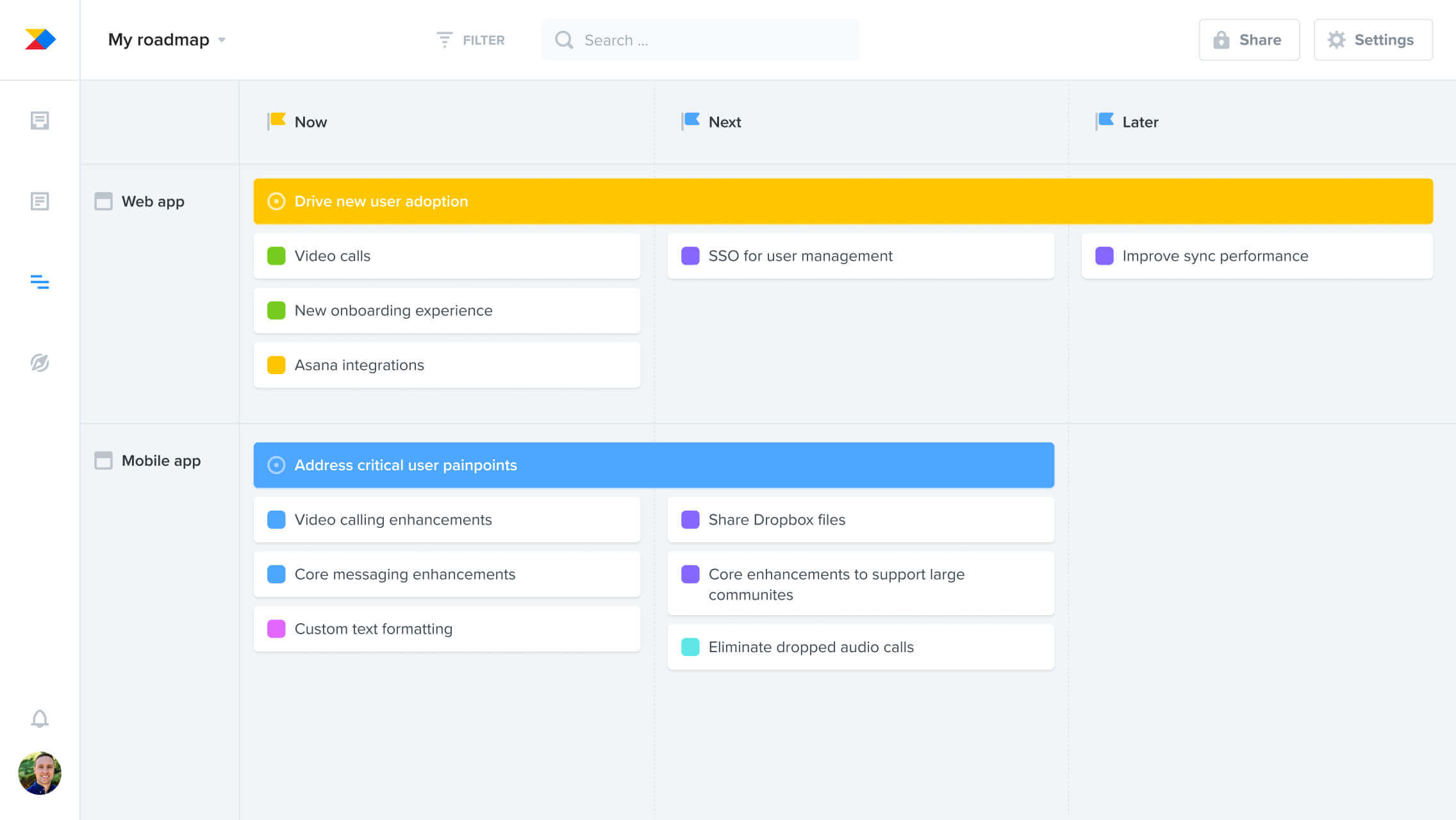 Now-Next-Later Roadmap Template