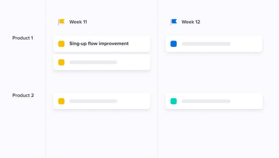 Sprint Plan Roadmap Template
