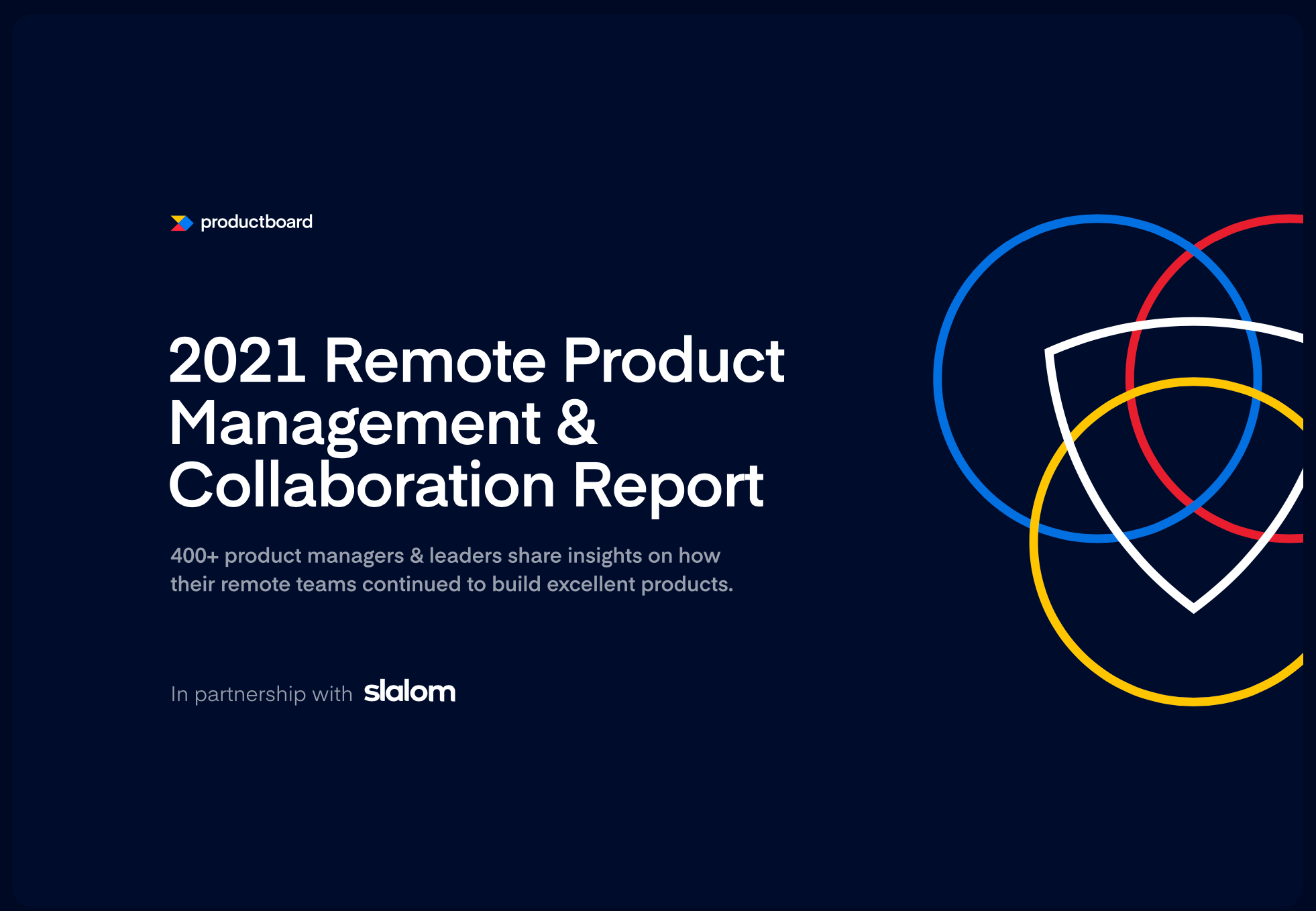 2021 remote product management & collaboration report