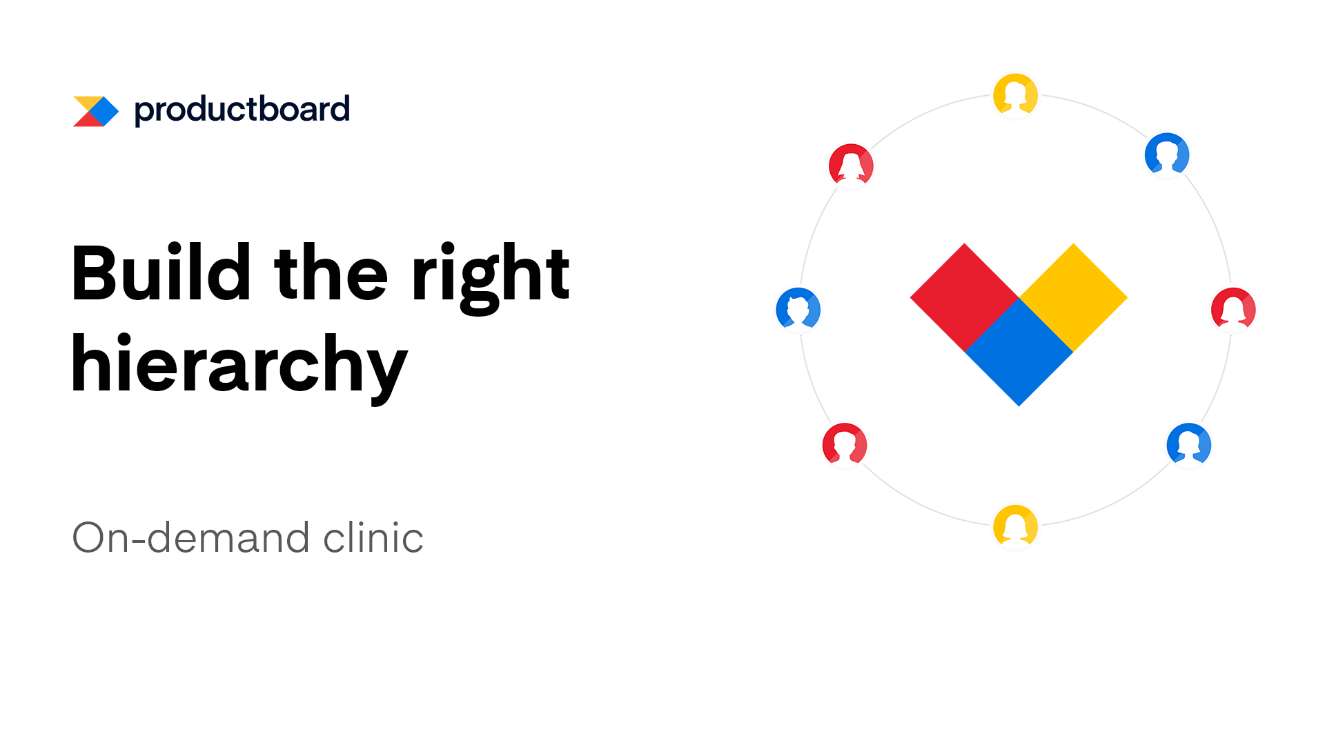 [ON DEMAND] Best Practices: Hierarchy