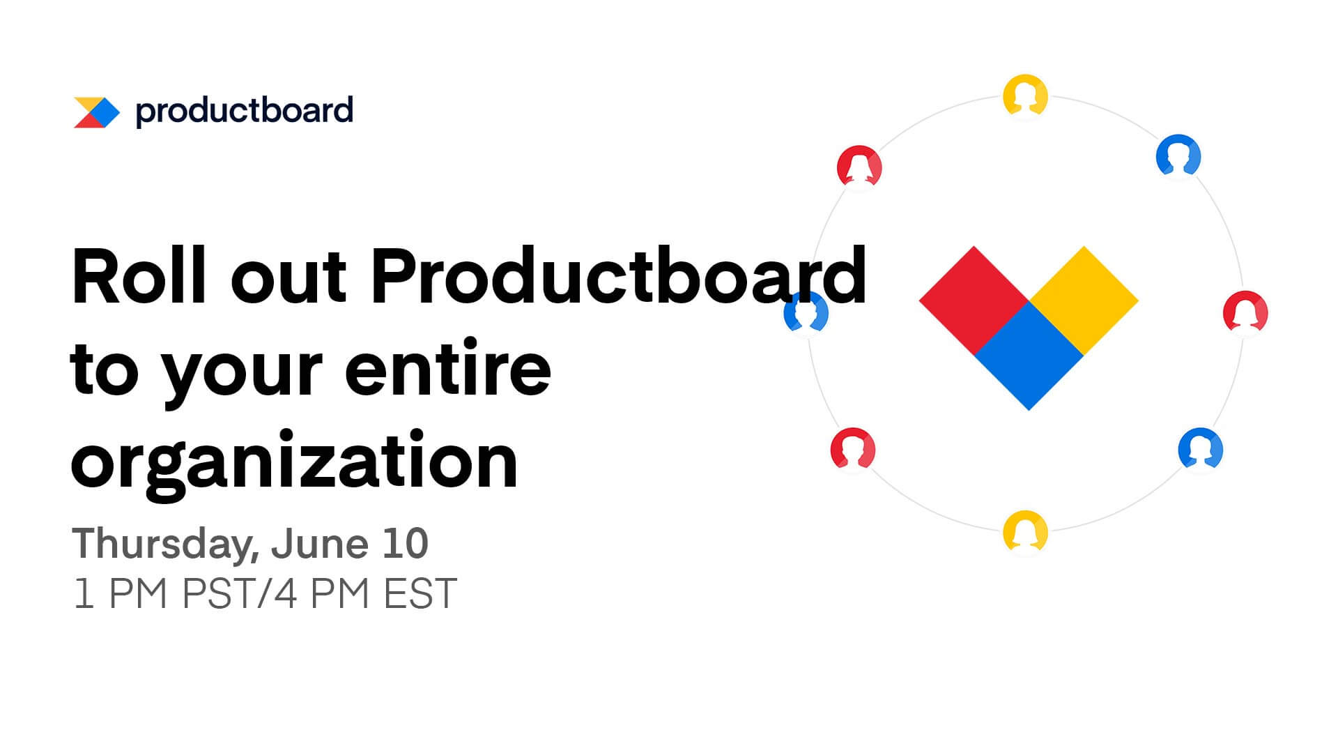 6/10 Clinic: Roll out Productboard to your organization